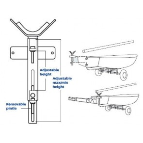 Barton Dinghy mast support